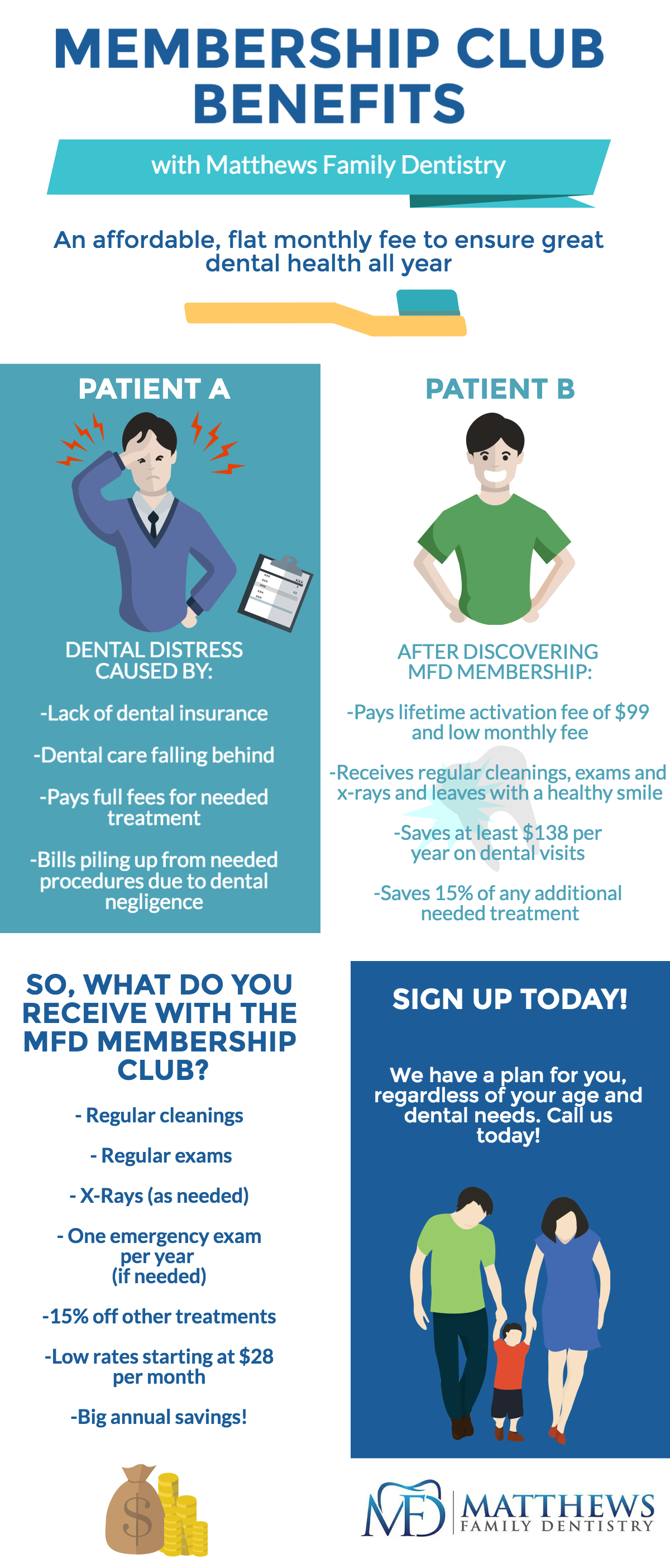 MFD Membership Club Infographic
